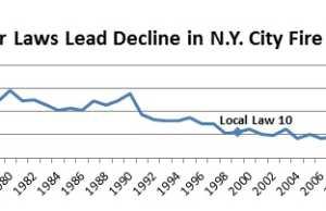 SprinklerLawsLeadDecline in NYC Fire Fatalities 2017
